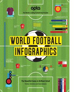 Opta World Football Infographics (HB)