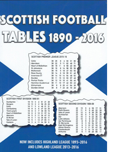 Scottish Football Tables 1890-2016