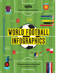 Opta World Football Infographics (HB)