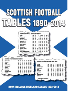 Scottish Football Tables 1890-2014