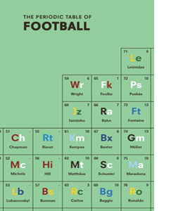 The Periodic Table of FOOTBALL (HB)