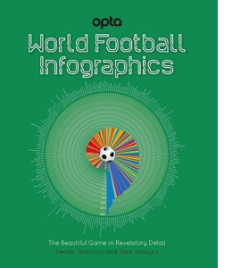 World Football Infographics (HB)