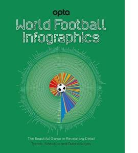 World Football Infographics (HB)